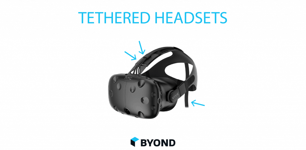 Tethered-headset-best-virtual-reality-glasses